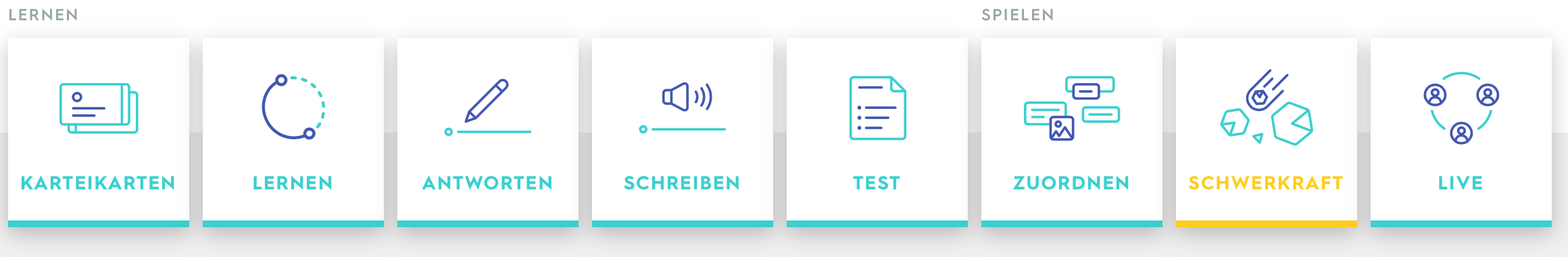 Quizlet-App-Arten-des-Lernens